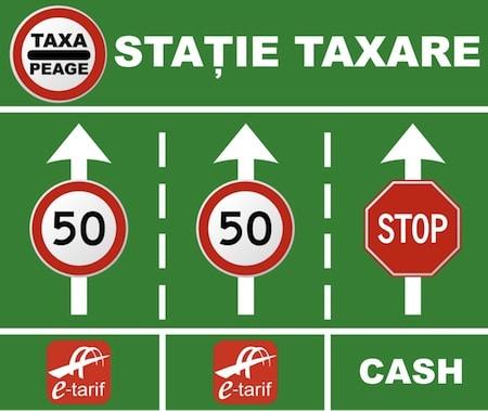 Statie-Taxare-Pod-Fetesti